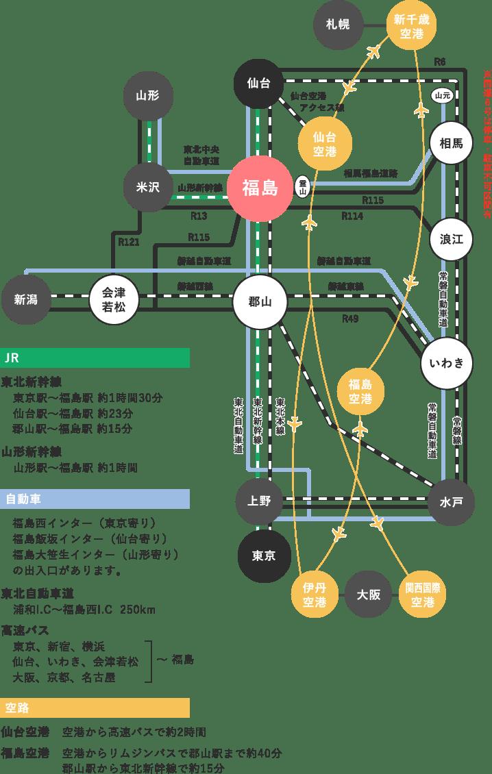福島へのアクセス